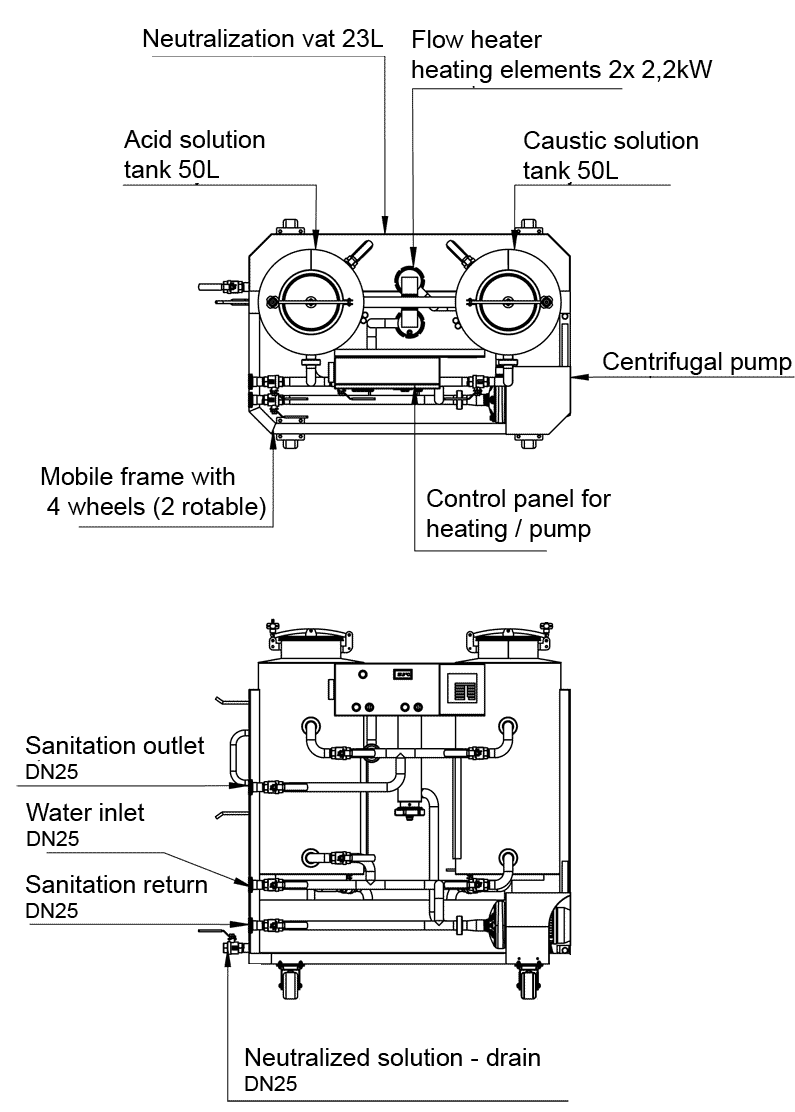 Description of the CIP-52 Cleaning-In-Place CIP station