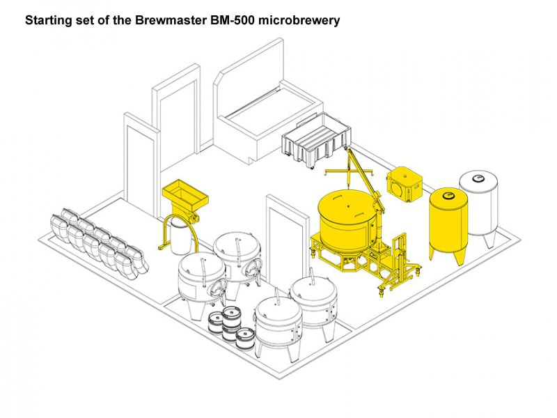 Starting-set-brewmaster-bm-500