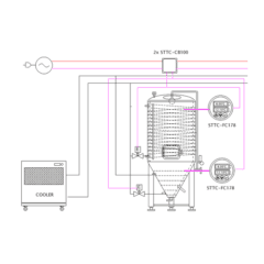 TTMMCS2-10A Helyi tartályhőmérséklet kézi mérő- és vezérlőrendszer 10 darab dupla hűtési zóna fermentorokhoz
