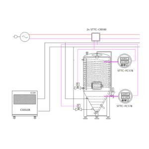 TCTCS2 - säiliön säätimen lämpötilan säätöjärjestelmä