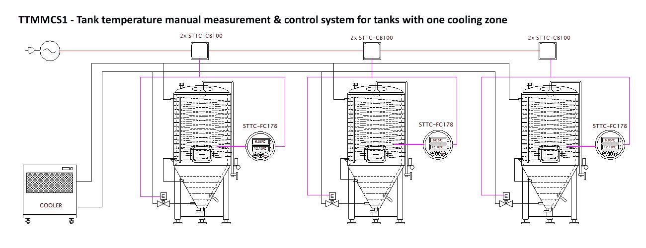 TTMMCS1-AS-1300x500
