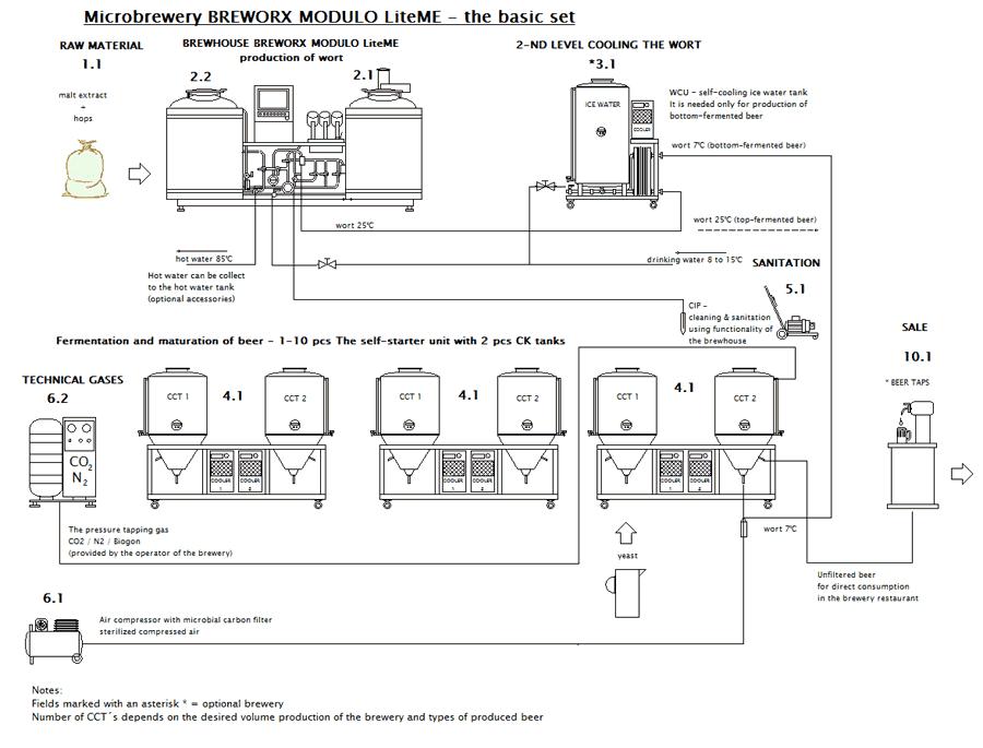 blokove-схема-МП-BWX-модуль liteme-01-Zaklad-RU-900