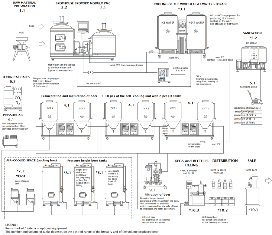 blokove-схема-МП-BWX-модуль PMC-001-rozsireny-900-RU