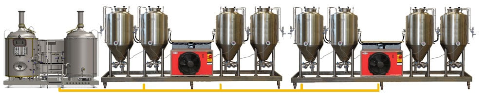 BREWORX MODULO CLASSIC 502 modular breweries equipped with 1000 L fermentors