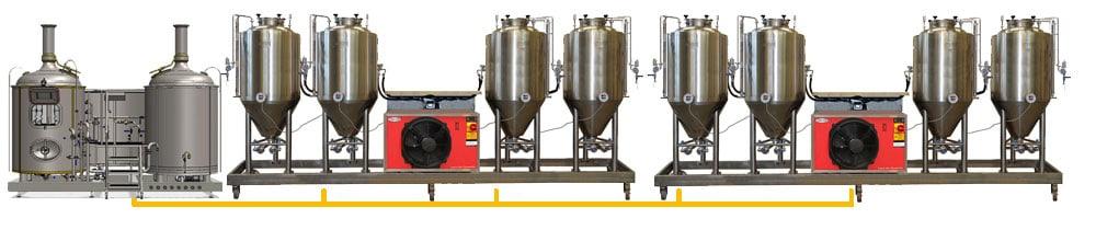 BREWORX MODULO CLASSIC Pivovary BMC-1001 s fermentory 1000 litrů