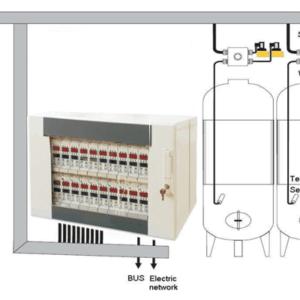 CCTCS - keskuskaapin lämpötilan säätöjärjestelmä