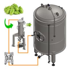 CHS-1000BI Multifunction set for the cold extraction of hop and the carbonization of beer in the tank 1000L
