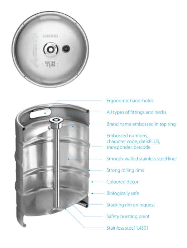 keg 50 rez 02 - KEG-20-DIN European stainless steel beer barrel DIN KEG 20 liters