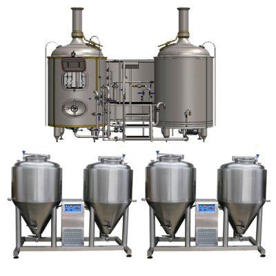 BSM | MODULO breweries