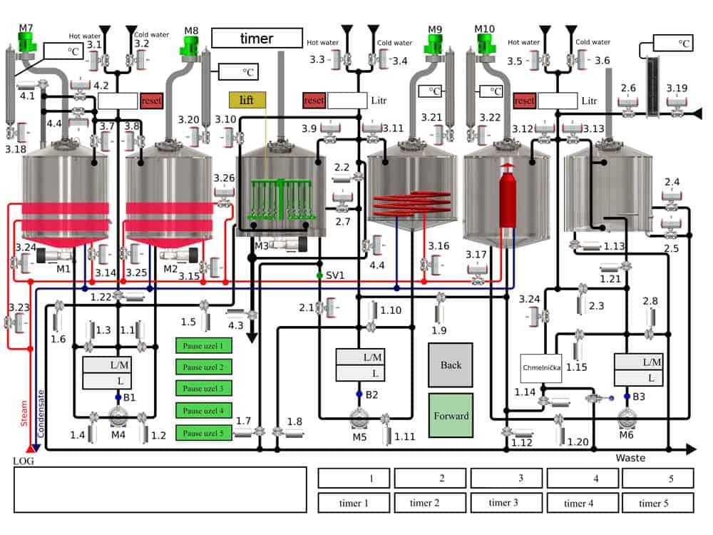 oppidum brewhouse scheme 1000 - BREWORX OPPIDUM 6000 : Wort brew machine - the brewhouse