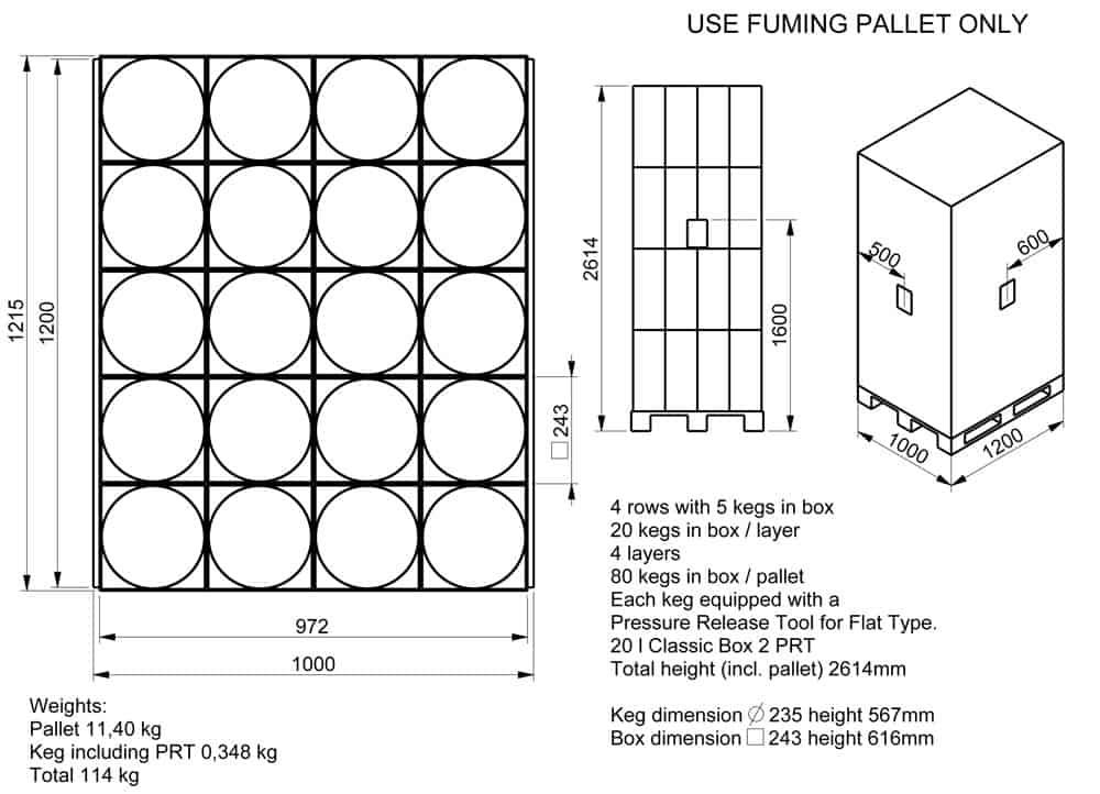 Peta-20lclax-палітри-розміри