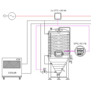 TCTCS1 - säiliön säätimen lämpötilan säätöjärjestelmä